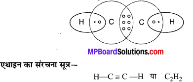 MP Board Class 10th Science Solutions Chapter 4 कार्बन एवं इसके यौगिक 47