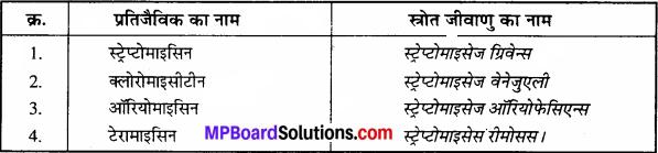 MP Board Class 11th Biology Solutions Chapter 2 जीव जगत का वर्गीकरण - 8