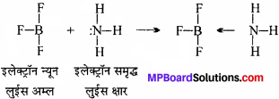 MP Board Class 11th Chemistry Solutions Chapter 9 हाइड्रोजन - 10