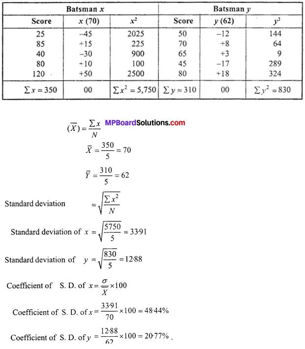 MP Board Class 11th Economics Important Questions Unit 3 Statistical Tools and Interpretation img 38