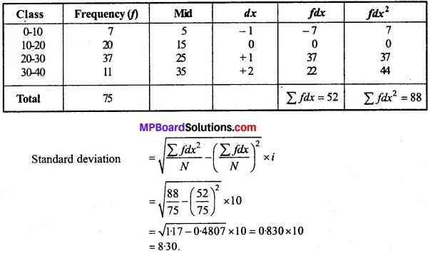 MP Board Class 11th Economics Important Questions Unit 3 Statistical Tools and Interpretation img 50