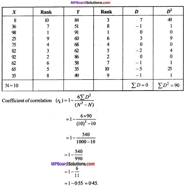 MP Board Class 11th Economics Important Questions Unit 3 Statistical Tools and Interpretation img 56