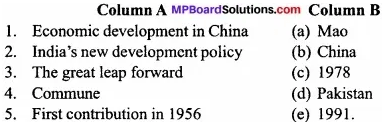 MP Board Class 11th Economics Important Questions Unit 6 Development Experience of India A Comparison with Neighbours img 1