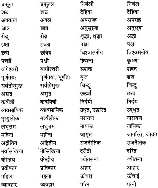 MP Board Class 11th Special Hindi शुद्ध वाक्य रचना सम्बन्धी नियम img-4