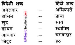 MP Board Class 12th Hindi Makrand Solutions Chapter 10 निष्ठामूर्ति कस्तूरबा img-3