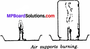 MP Board Class 6th Science Solutions Chapter 15 Air Around Us 1