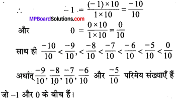 Class 7 Page 29 Mp Board Solutions