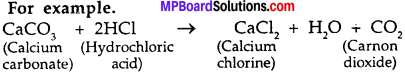 MP Board Class 7th Science Solutions Chapter 5 Acids, Bases and Salts img-9