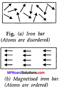 MP Board Class 7th Science Solutions Chapter 6 Physical and Chemical Changes img-3