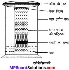 MP Board Class 9th Science Solutions Chapter 2 क्या हमारे आस-पास के पदार्थ शुद्ध हैं image 7