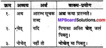 MP Board Class 10th Sanskrit व्याकरण अव्यय-प्रकरण img 4