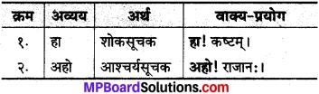 MP Board Class 10th Sanskrit व्याकरण अव्यय-प्रकरण img 5