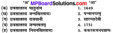 MP Board Class 10th Sanskrit Solutions Chapter 18 महाराजः छत्रसालः img 1