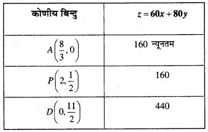 MP Board Class 12th Maths Book Solutions Chapter 12 प्रायिकता Ex 12.2 img 3