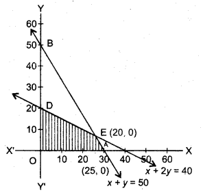 MP Board Class 12th Maths Book Solutions Chapter 12 प्रायिकता Ex 12.2 img 4