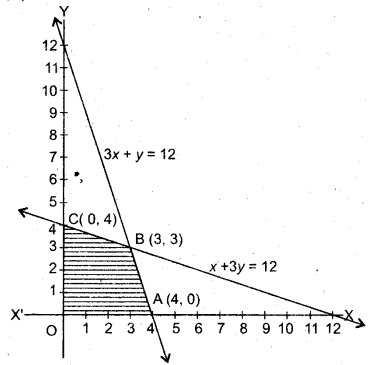 MP Board Class 12th Maths Book Solutions Chapter 12 प्रायिकता Ex 12.2 img 8