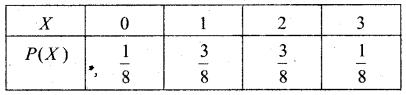 MP Board Class 12th Maths Book Solutions Chapter 13 प्रायिकता Ex 13.4 img 6