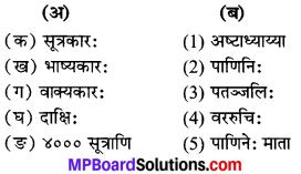 MP Board Class 7th Sanskrit Solutions Chapter 10 महर्षिः पाणिनिः img 1
