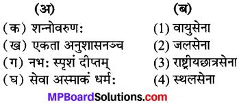 MP Board Class 7th Sanskrit Solutions Chapter 19 देशहिताय img 1