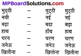 MP Board Class 8th Hindi Sugam Bharti Solutions Chapter 19 हार नहीं होती 2