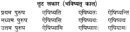 MP Board Class 9th Sanskrit व्याकरण धातु और क्रिया img-18