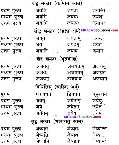 MP Board Class 9th Sanskrit व्याकरण धातु और क्रिया img-9