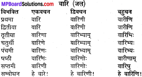 MP Board Class 9th Sanskrit व्याकरण शब्द रूप img-20
