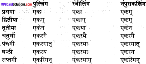 MP Board Class 9th Sanskrit व्याकरण शब्द रूप img-32
