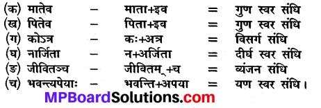 MP Board Class 9th Sanskrit Solutions Chapter 3 सुभाषितानि img-2