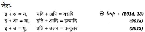 UP Board Solutions for Class 12 Sahityik Hindi सन्धि img 8