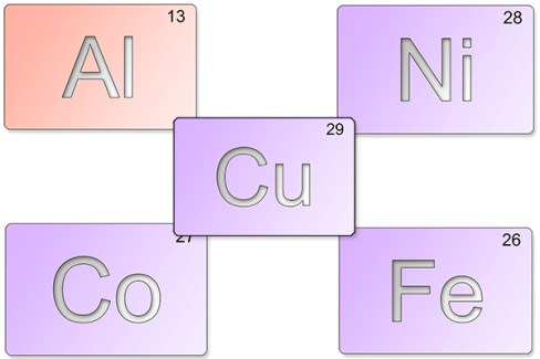 AlNiCo magnet elements
