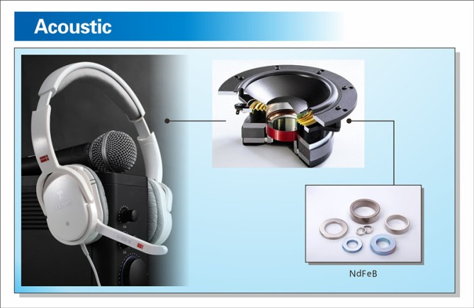 Magnet Applications Acoustic Component