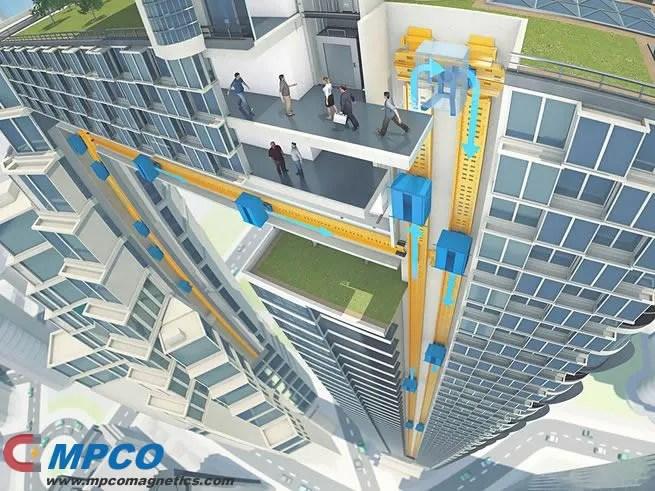 Future Magnetic Elevators