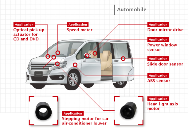 bonded magnets for automobile