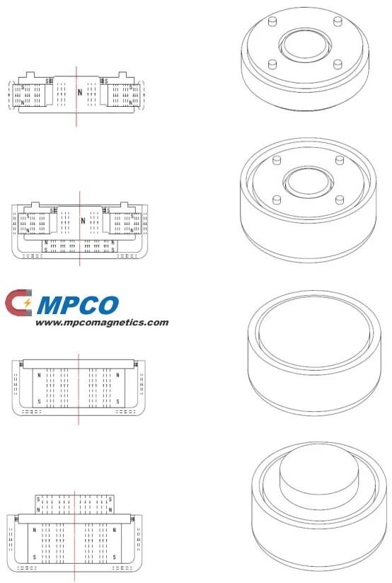 Magnetic Circuit of Loudspeaker Drivers
