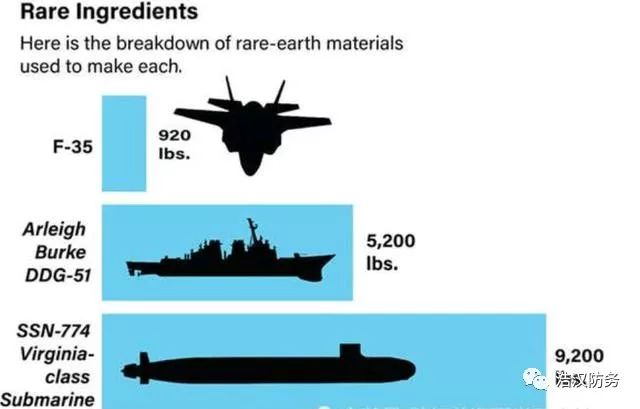 mysterious rare earth elements used to detect stealth fighter aircraft