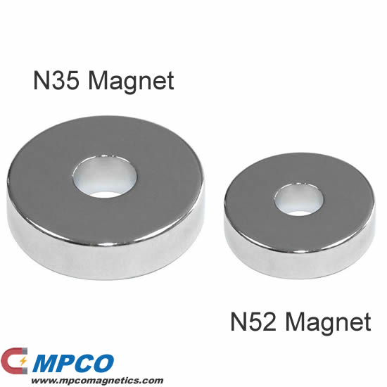 N35 And N52 Magnet