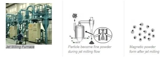 Jet Milling Furnace