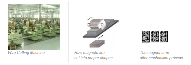 Wire Cutting Machine Machining