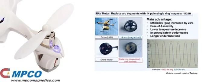 Drone UAV motor arc magnet N50SH 14 pole radial ring magnets