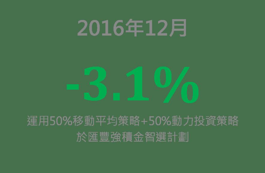 2016年12月份強積金回報表現