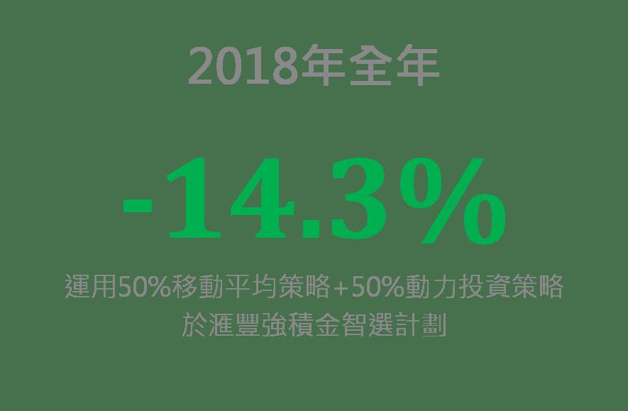 2018年強積金策略檢討