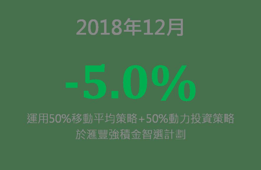 2018年12月份強積金回報表現