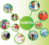 Diabetes report card