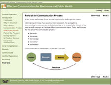 Effective Communication for Environmental Public Health Image