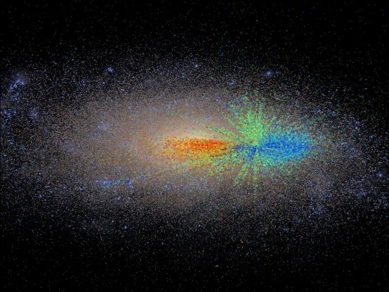 Figure 1: Age distribution for a sample of red giant stars ranging from the galactic center to the outskirts of the Milky Way, analyzed by Melissa Ness and colleagues. The sample is embedded in a simulation of a Milky Way-like galaxy. Age is color coded, with the youngest stars shown in blue, the oldest stars in red, and middle-aged stars in green. The age distribution, including the obvious fact that the oldest stars are concentrated closer to the galactic center, confirms current models of galactic growth that have the Milky Way growing from the inside out.