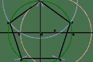 Jak narysować pięciokąt foremny