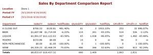 Comparison Report