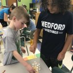 Brooks Kindergarteners Work With 5th Grade Buddies On Stem Project The Mps Advantage