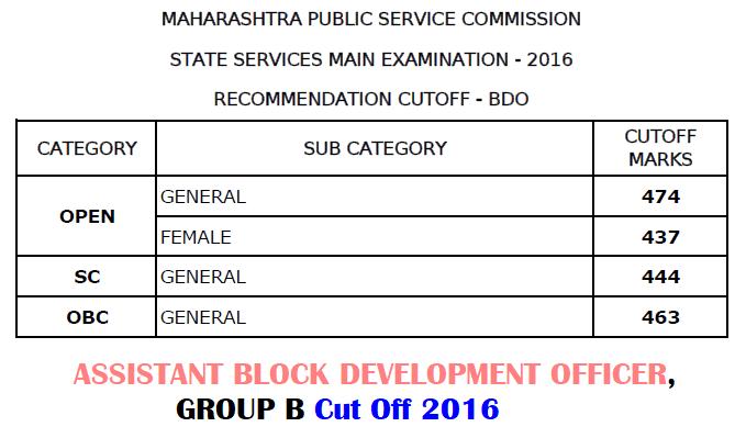 MPSC Assistant BDO Cut Off 2016